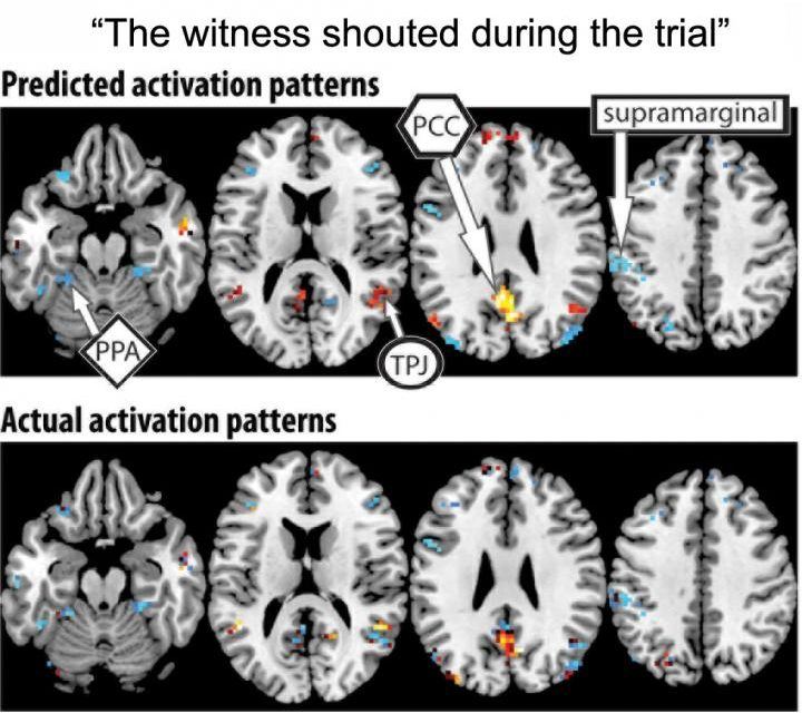 Study advances 'mind reading' technology