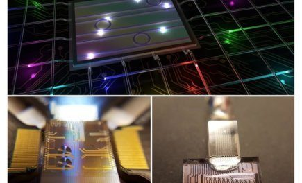 A disruptive breakthrough advancement for photonic quantum applications