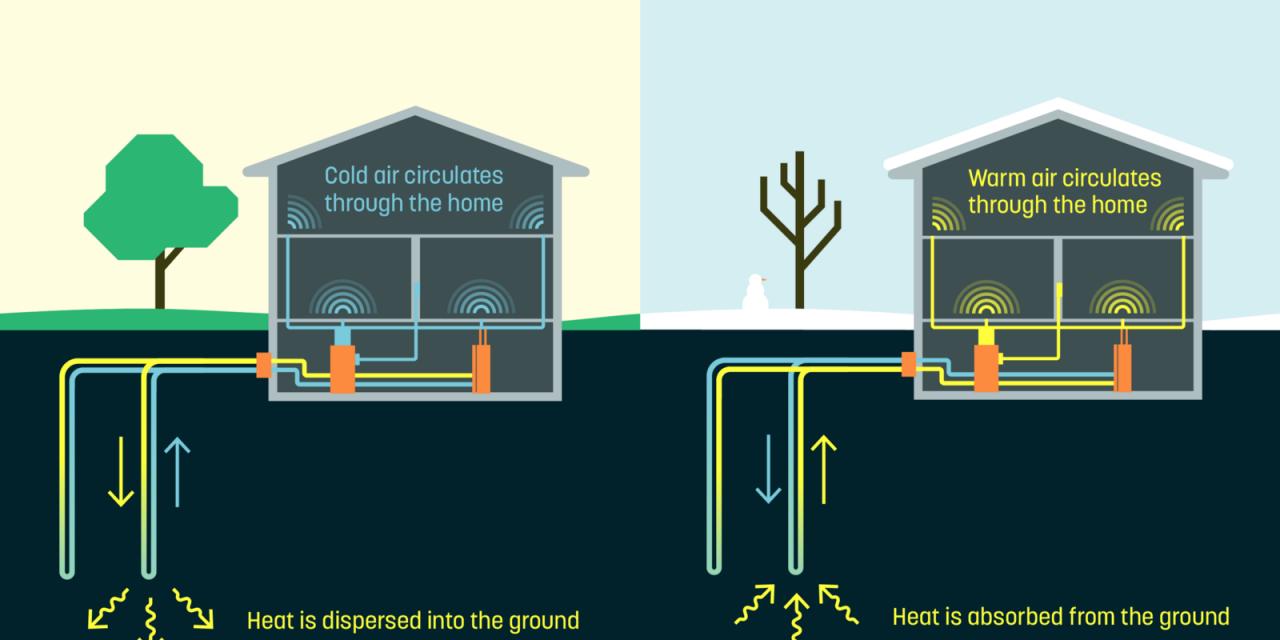 Google's New Home Geothermal Startup 'Dandelion'