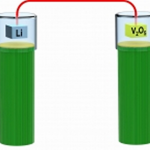 Scientists Invent a Bio-Compatible Ion-Based Electrical Battery