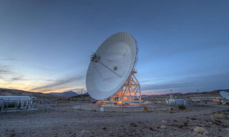 Deep Space Network comprises three ground stations