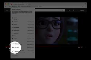 Google Chrome Mute Video Feature